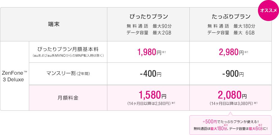 uqmobile-zenfone3-deluxe-price2
