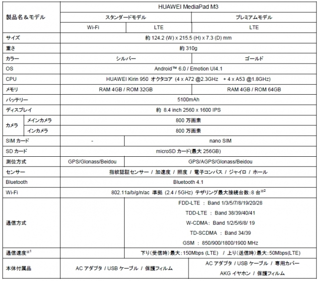 huawei-mediapad-m3-spec