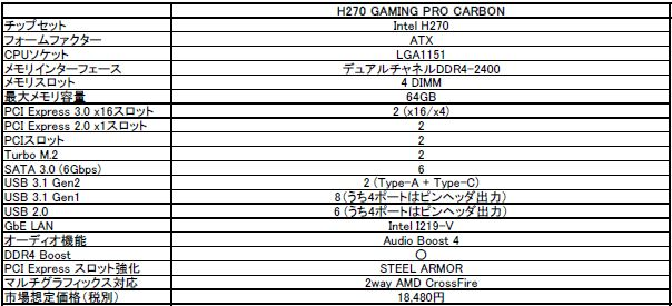 H270_GAMING_PRO_CARBON-1