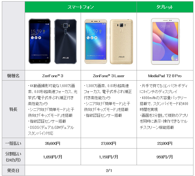 mineo-20170201-device