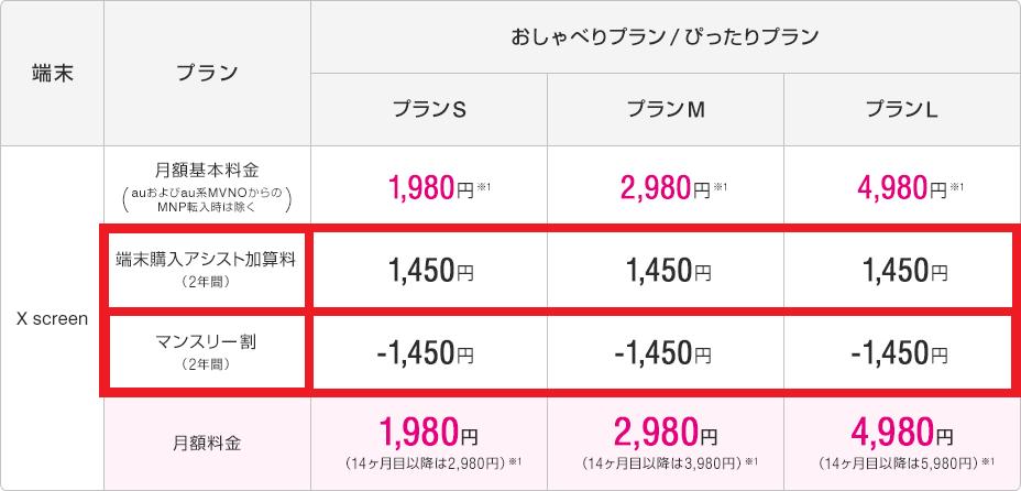 UQmobile-LG-X-screen-nreplan-price