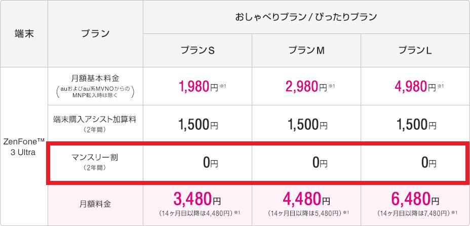 UQmobile-ZenFone3-Ultra-newprice