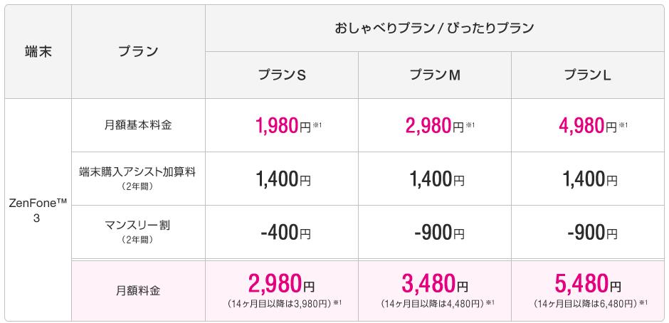 UQmobile-ZenFone3-newprice