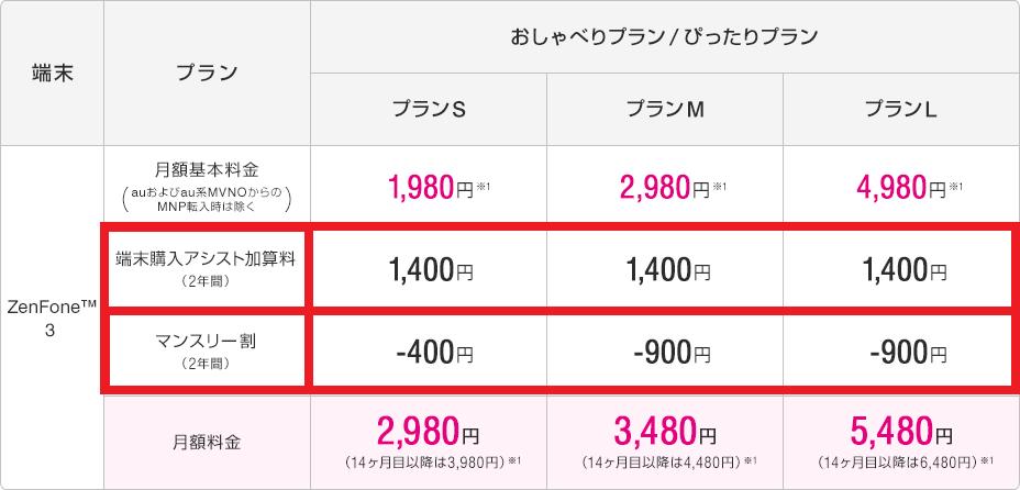 UQmobile-ZenFone3-price-new