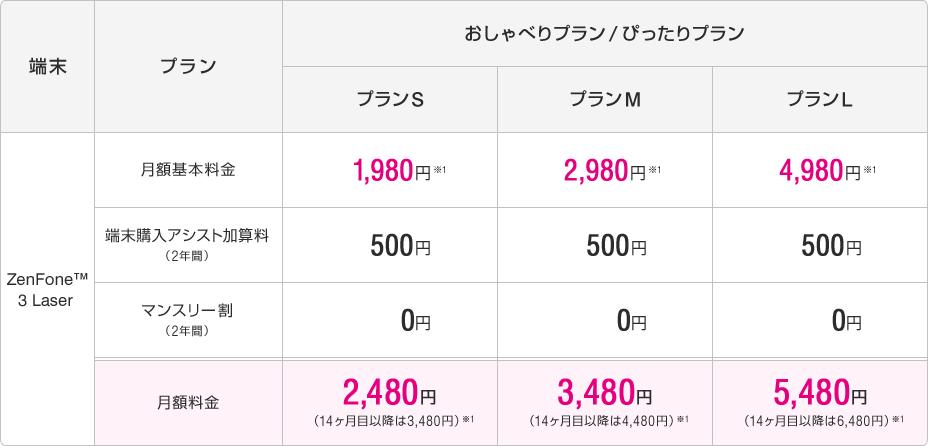 UQmobile-ZenFone3Laser-newprice