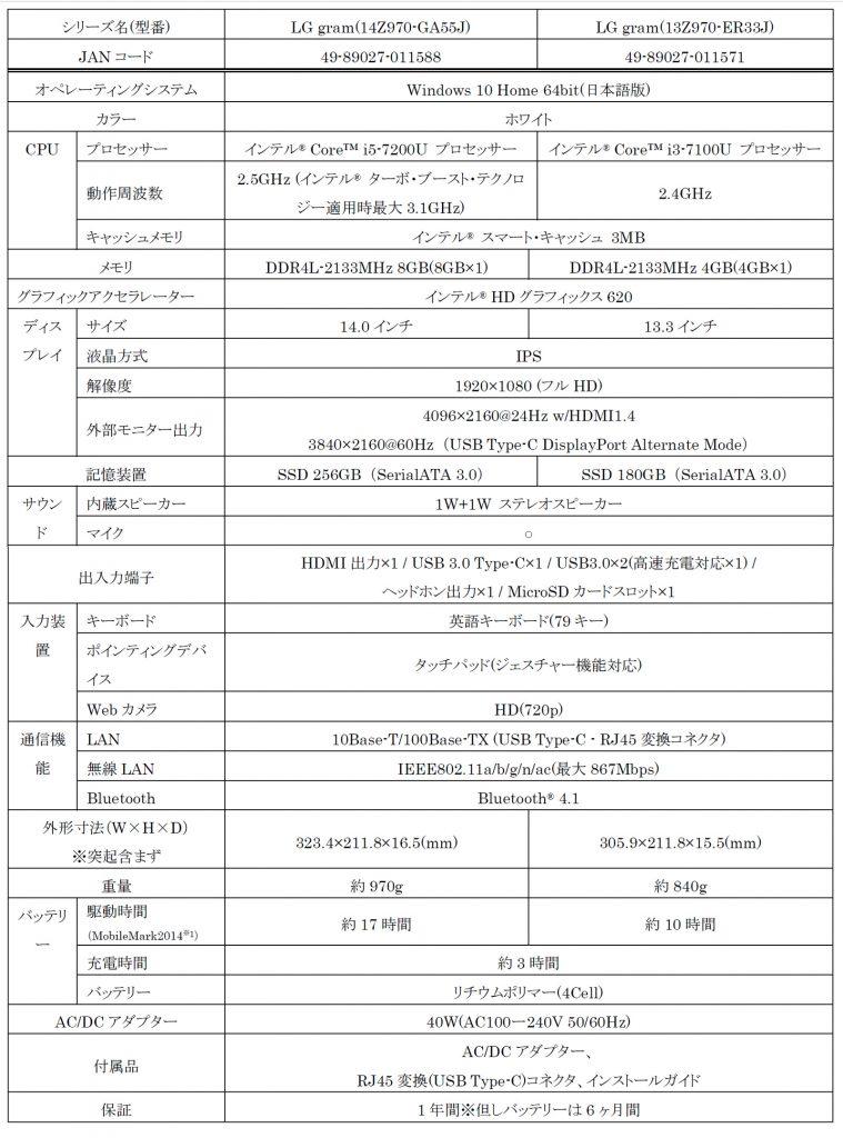 LG-gram-2ndgen-14-13.3inch
