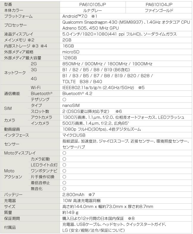 MotoG5-spec