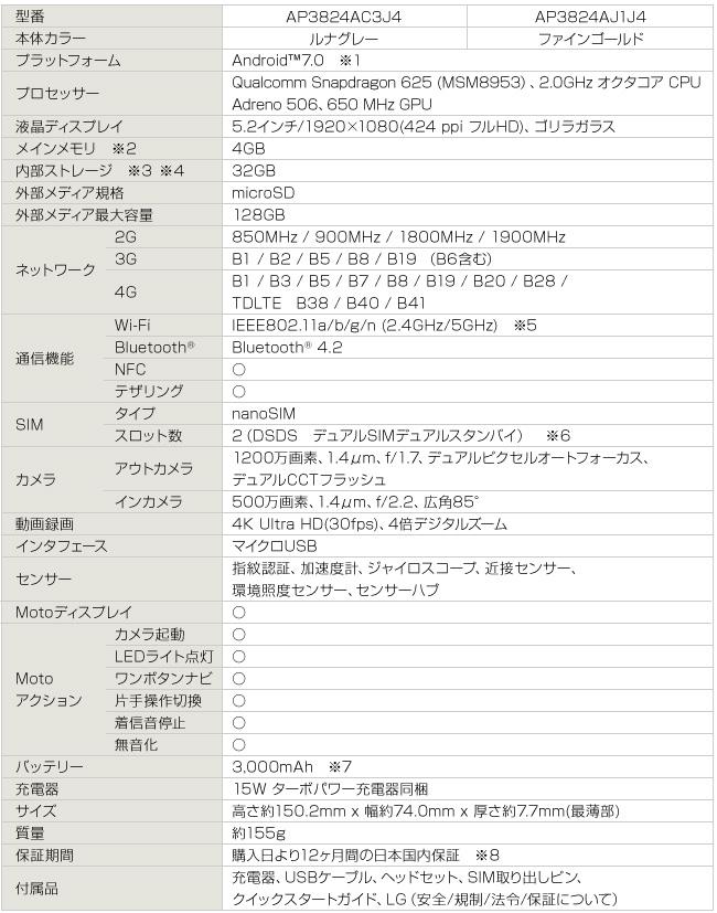 MotoG5Plus-spec