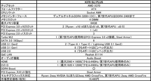 X370 SLI PLUS-1