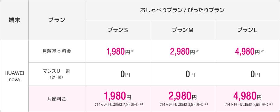 UQmobile-HUAWEI-nova-price2