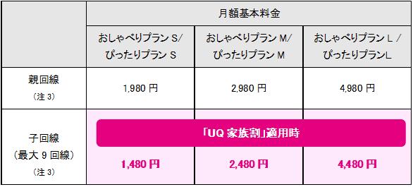UQ-kazokuwari