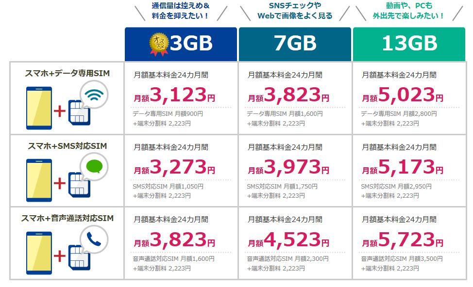 NifMo-ZenFone4-Price