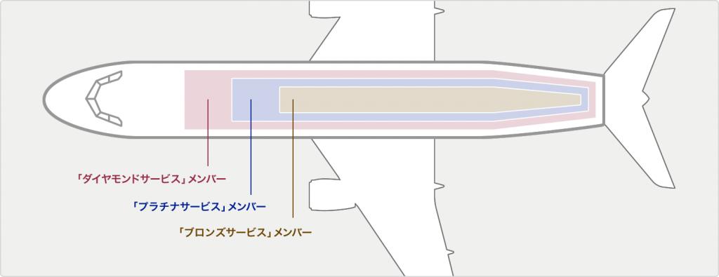 ANA-SFC-2
