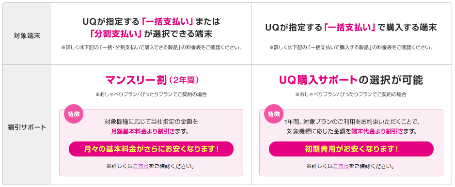 UQmobile-price