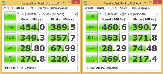 PX-256M6S-CDM-AMD