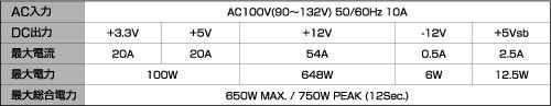 KRPW-GN650W01