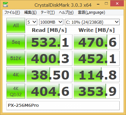 px-256m6pro_cdm