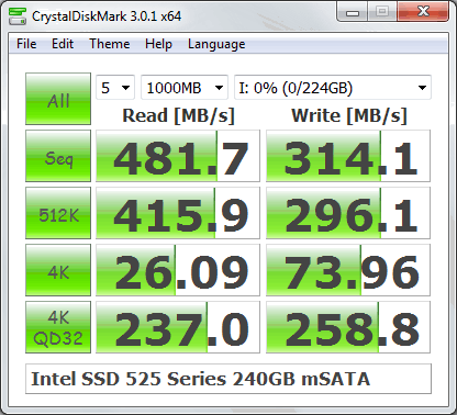 CDM-Intel-525-SSD-mSATA-Series